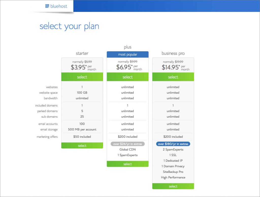 Bluehost_Select-Your-Plan