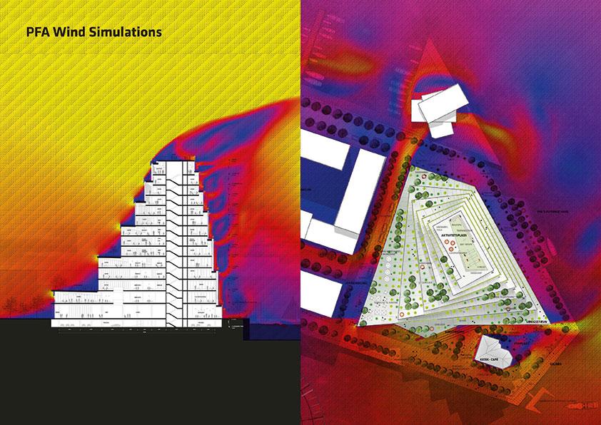 BIG-IDEAS_Simulation