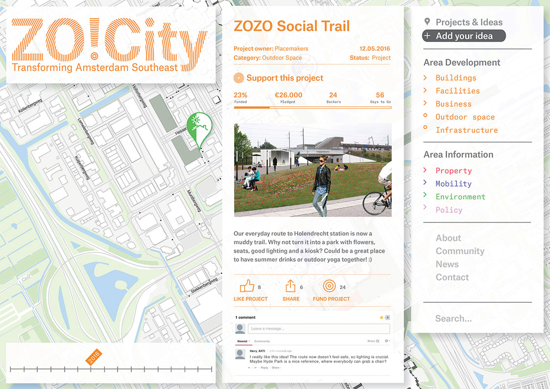 transformcity-dashboard-campagne-2016_web